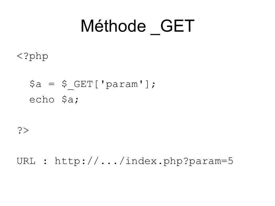 Méthode _GET < php $a = $_GET[ param ]; echo $a; >